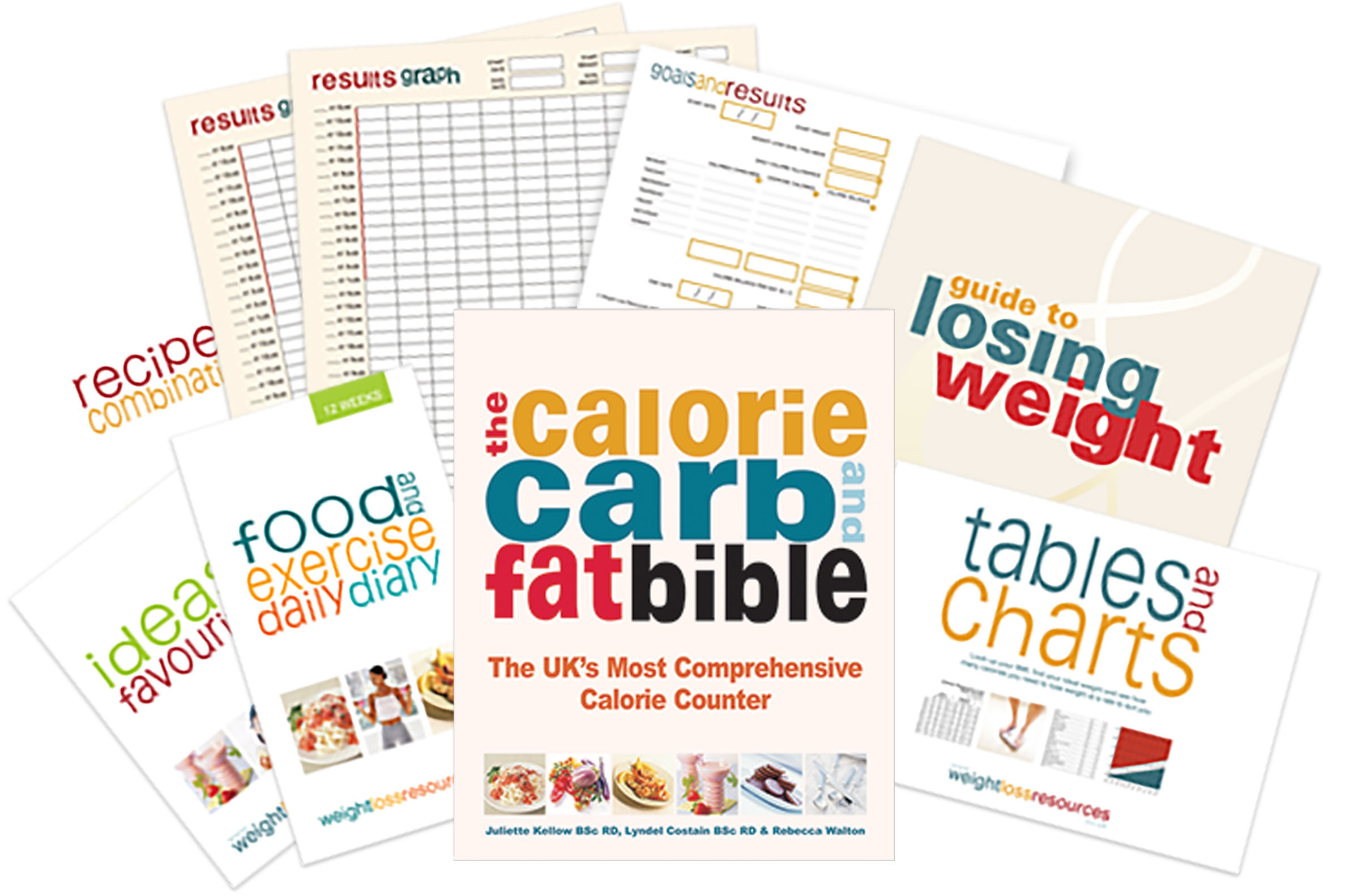 Weight Loss Resources Kit